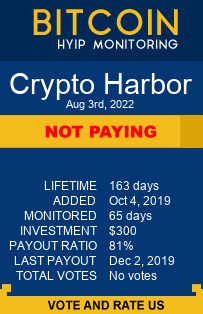 crypto-harbor.org monitoring by bitcoin-hyip-monitoring.com