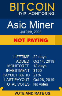asicminer.me monitoring by bitcoin-hyip-monitoring.com