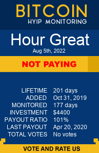 Hour Great bitcoin hyip monitor