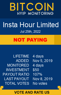 Insta Hour Limited bitcoin hyip monitor