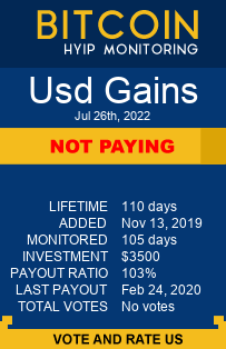 usdgains.biz monitoring by bitcoin-hyip-monitoring.com
