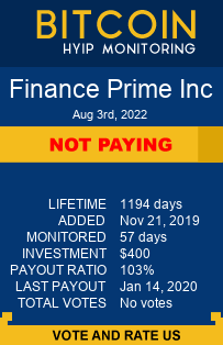 Finance Prime Inc bitcoin hyip monitor