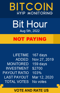 bithour.net monitoring by bitcoin-hyip-monitoring.com