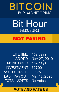Bit Hour bitcoin hyip monitor