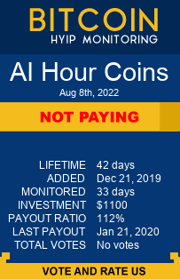 aihourcoins.com monitoring by bitcoin-hyip-monitoring.com