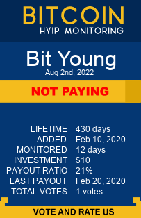 bitcoin-hyip-monitoring.com