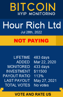 hourrich.com monitoring by bitcoin-hyip-monitoring.com