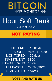 Hour Soft Bank bitcoin hyip monitor