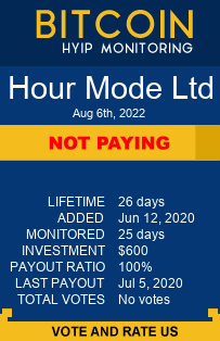 hourmode.com monitoring by bitcoin-hyip-monitoring.com