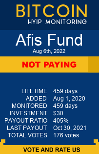 Afis Fund bitcoin hyip monitor