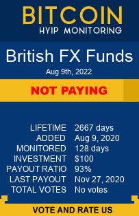 britishfxfunds.com monitoring by bitcoin-hyip-monitoring.com