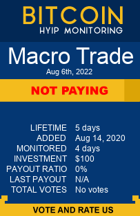 Macro Trade bitcoin hyip monitor