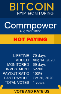 commpower.biz monitoring by bitcoin-hyip-monitoring.com