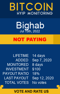 bighab.com monitoring by bitcoin-hyip-monitoring.com