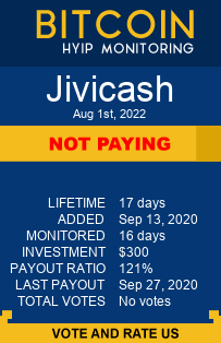 jivicash.com monitoring by bitcoin-hyip-monitoring.com