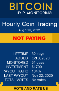 Hourly Coin Trading bitcoin hyip monitor
