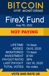 FireX Fund bitcoin hyip monitor