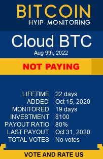 cloudbtc.io monitoring by bitcoin-hyip-monitoring.com