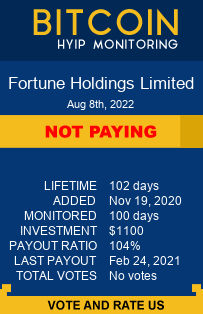 fortuneholdings.limited monitoring by bitcoin-hyip-monitoring.com