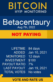 betacentaury.com monitoring by bitcoin-hyip-monitoring.com