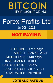 forexprofits.biz monitoring by bitcoin-hyip-monitoring.com