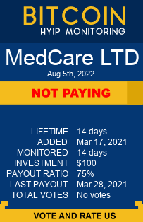 medcare.biz monitoring by bitcoin-hyip-monitoring.com