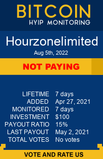 hourzonelimited.com monitoring by bitcoin-hyip-monitoring.com