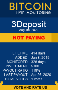 3deposit.com monitoring by bitcoin-hyip-monitoring.com